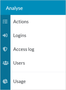 Security support Through User Access Analysis